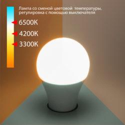 Светодиодная лампа /Classic LED D 13W 3300/4200/6500K E27 А60 BLE2745